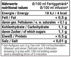 BIRNE INGWER FRESH - Früchtetee